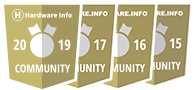 Hardware Info Community Awards 2019, 2017, 2016, 2015