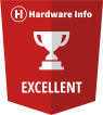 Hardware Info Excellent Award